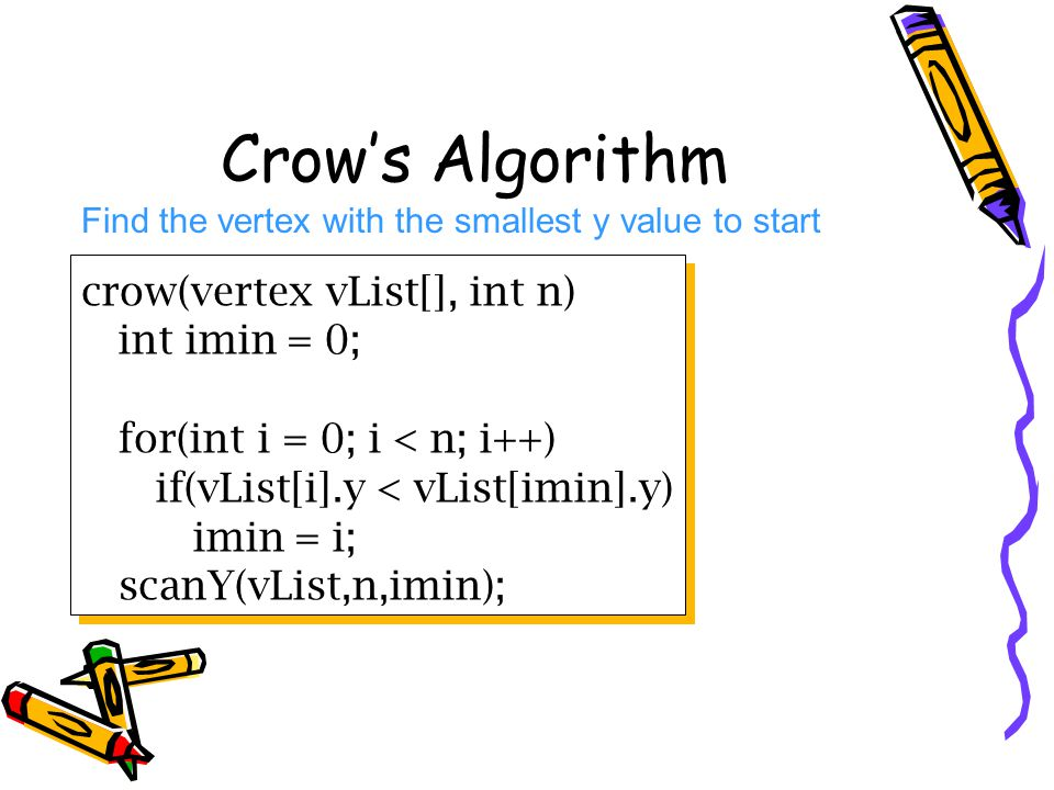 Crow's Algorithm crow(vertex vList[], int n) int imin = 0;